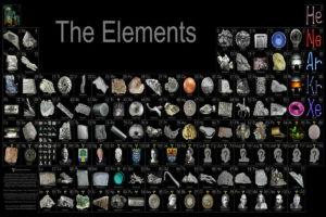 PeriodicTableofElements1200x800